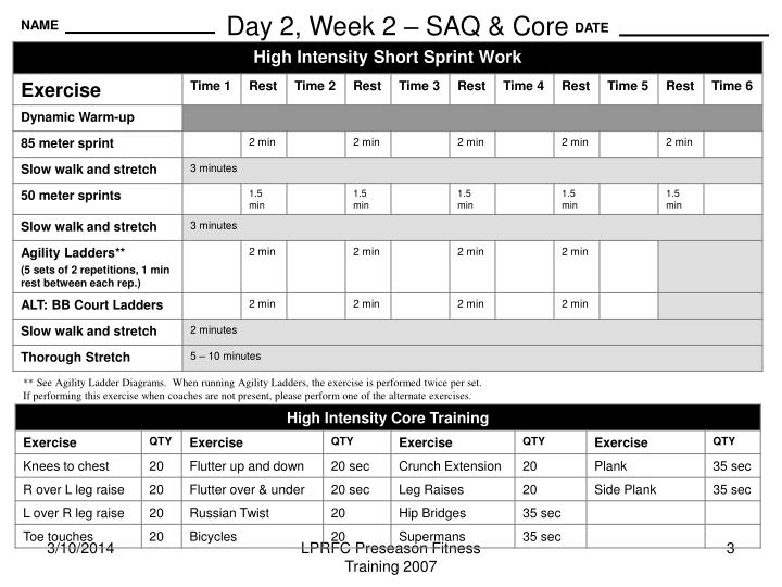 Day 2 week 2 saq core