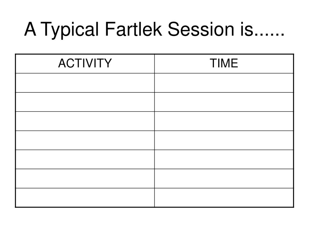 A Typical Fartlek Session is......