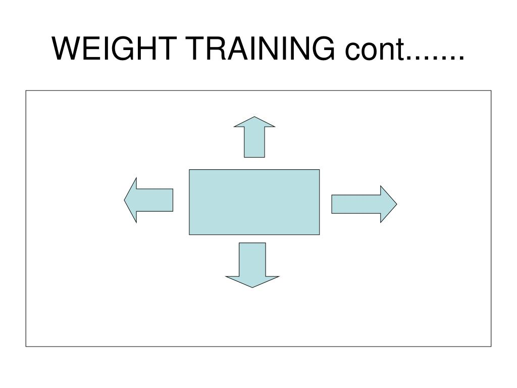 WEIGHT TRAINING cont.......