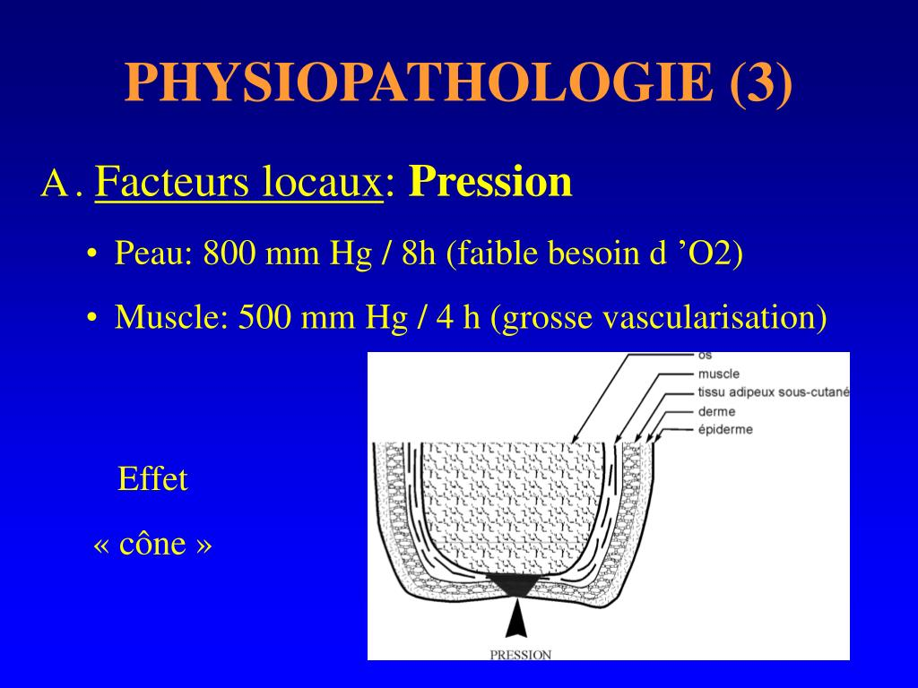 PHYSIOPATHOLOGIE (3)