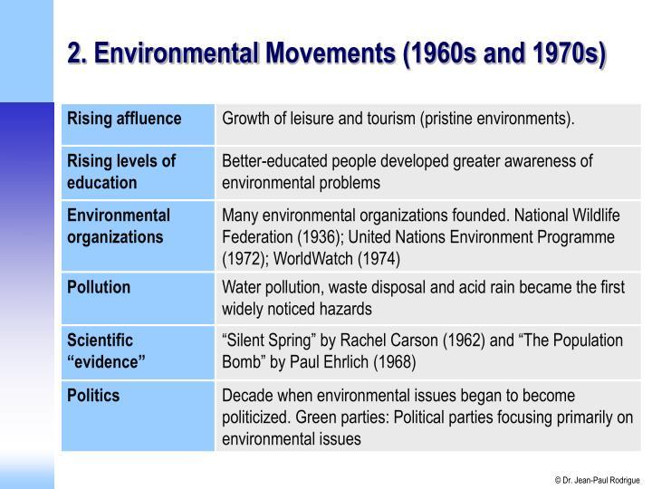 2. Environmental
