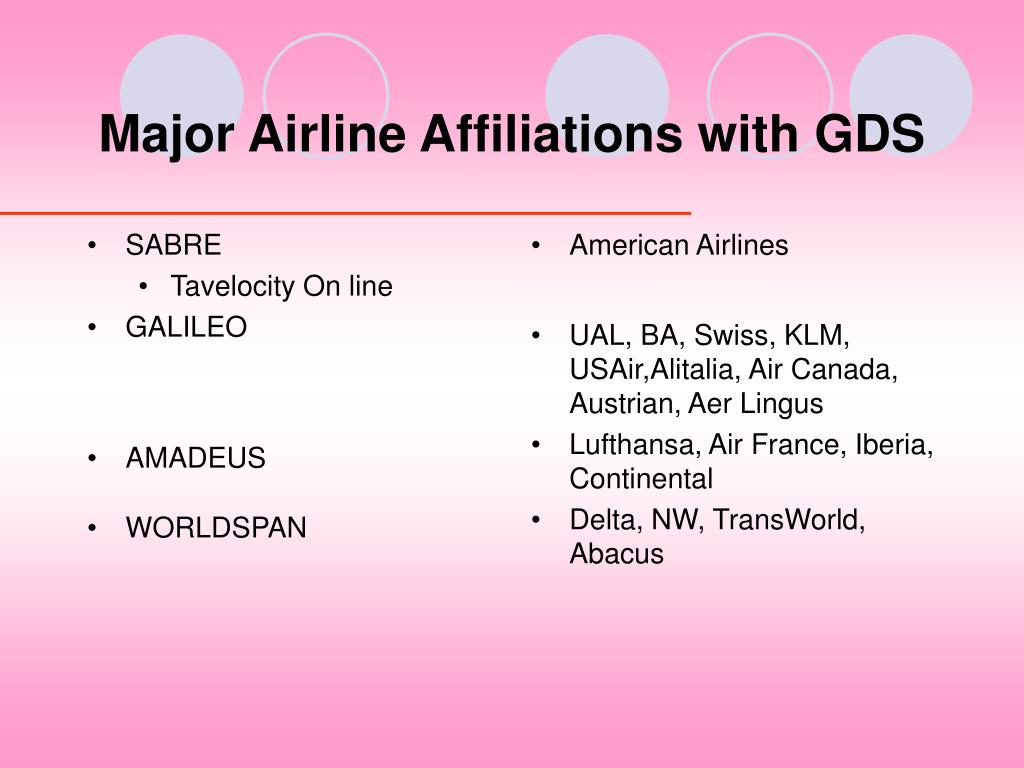Major Airline Affiliations with GDS