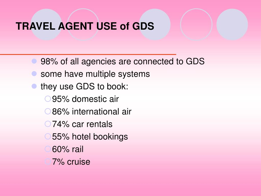 TRAVEL AGENT USE of GDS