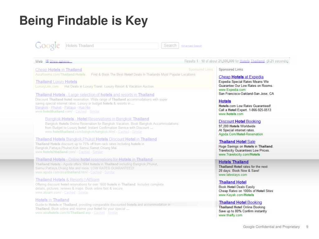 Being Findable is Key