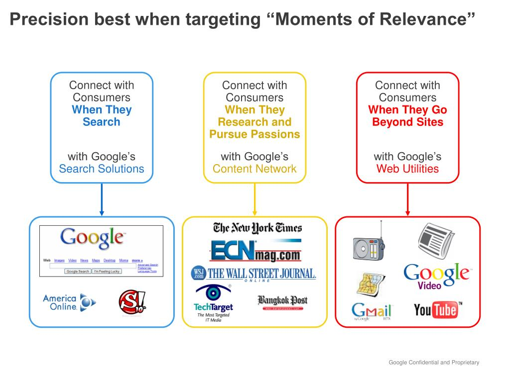"Precision best when targeting ""Moments of Relevance"""