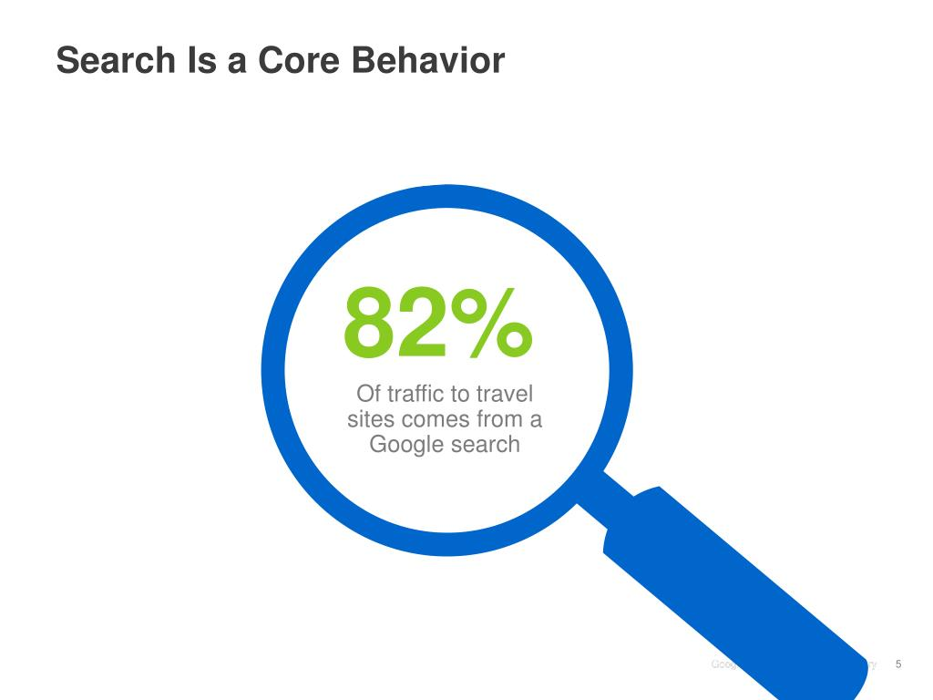 Search Is a Core Behavior
