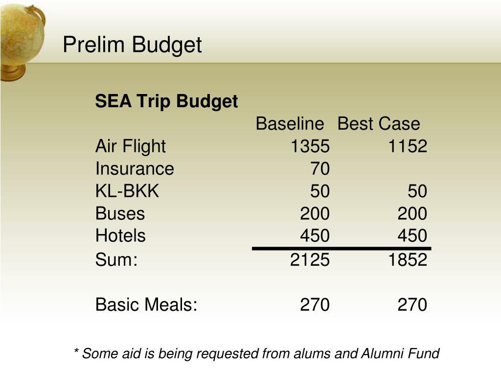 Prelim Budget