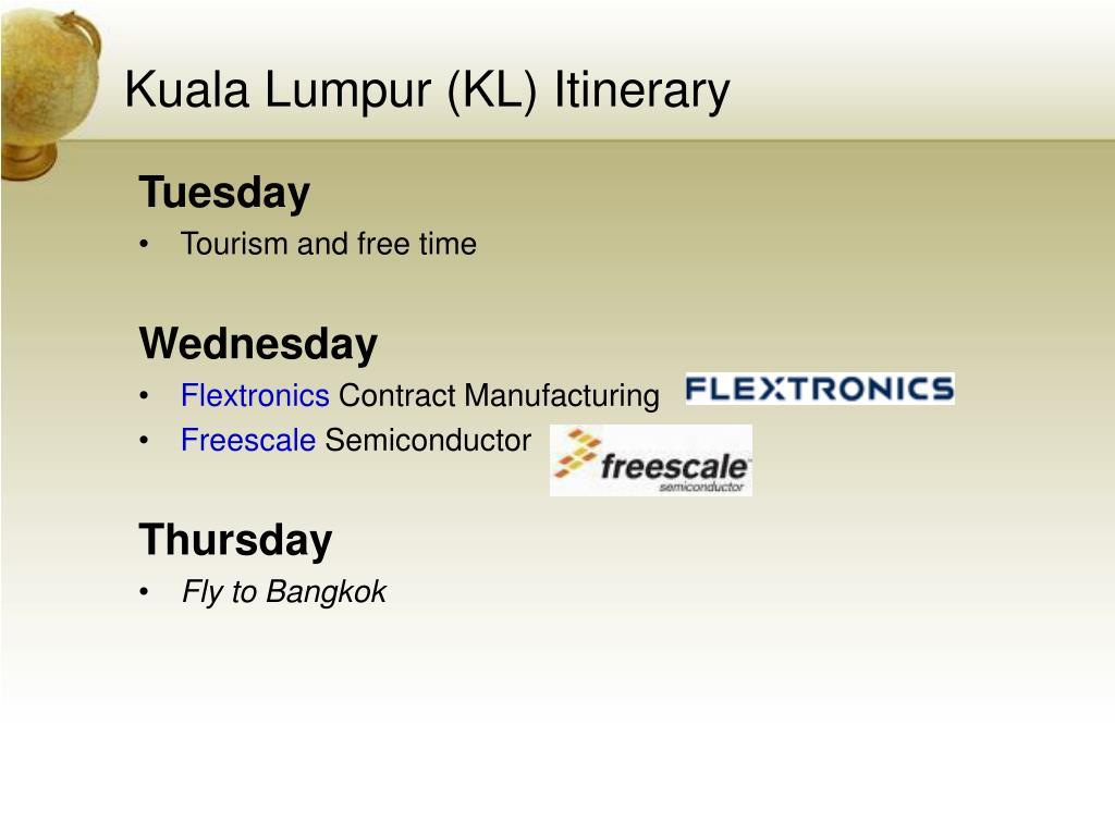 Kuala Lumpur (KL) Itinerary