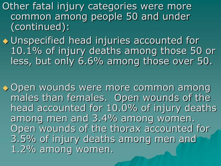 Other fatal injury categories were more common among people 50 and under (continued):