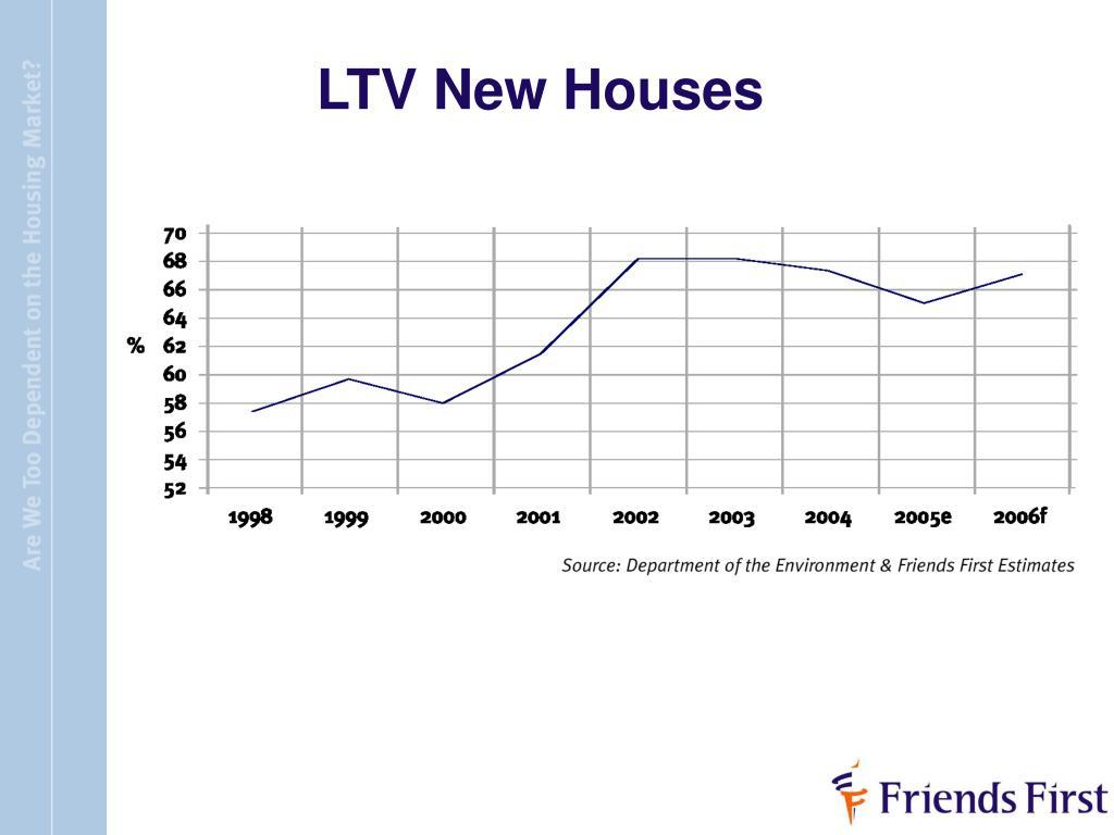 LTV New Houses