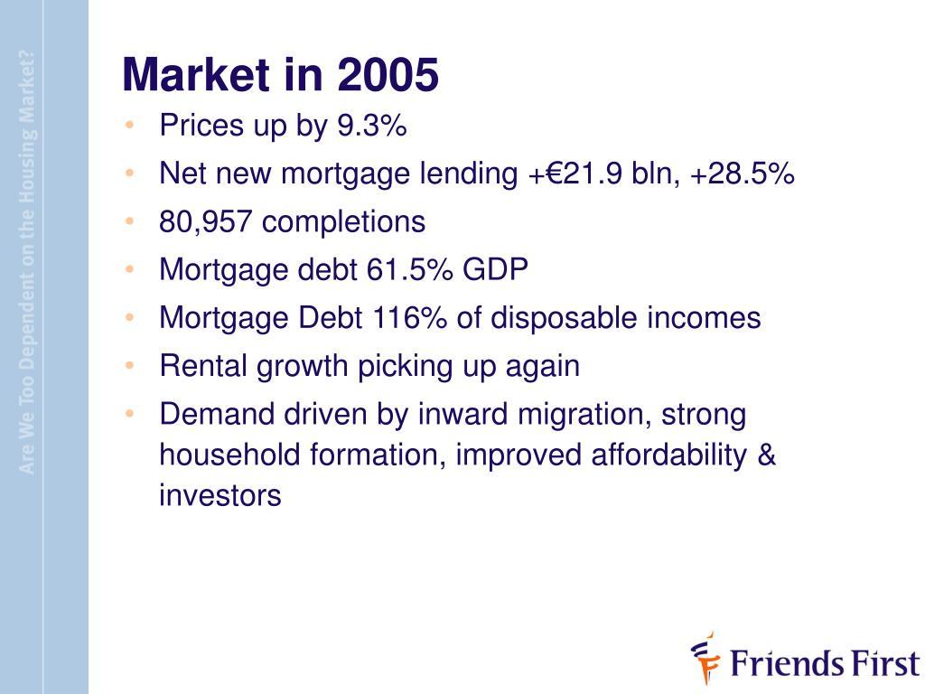 Market in 2005