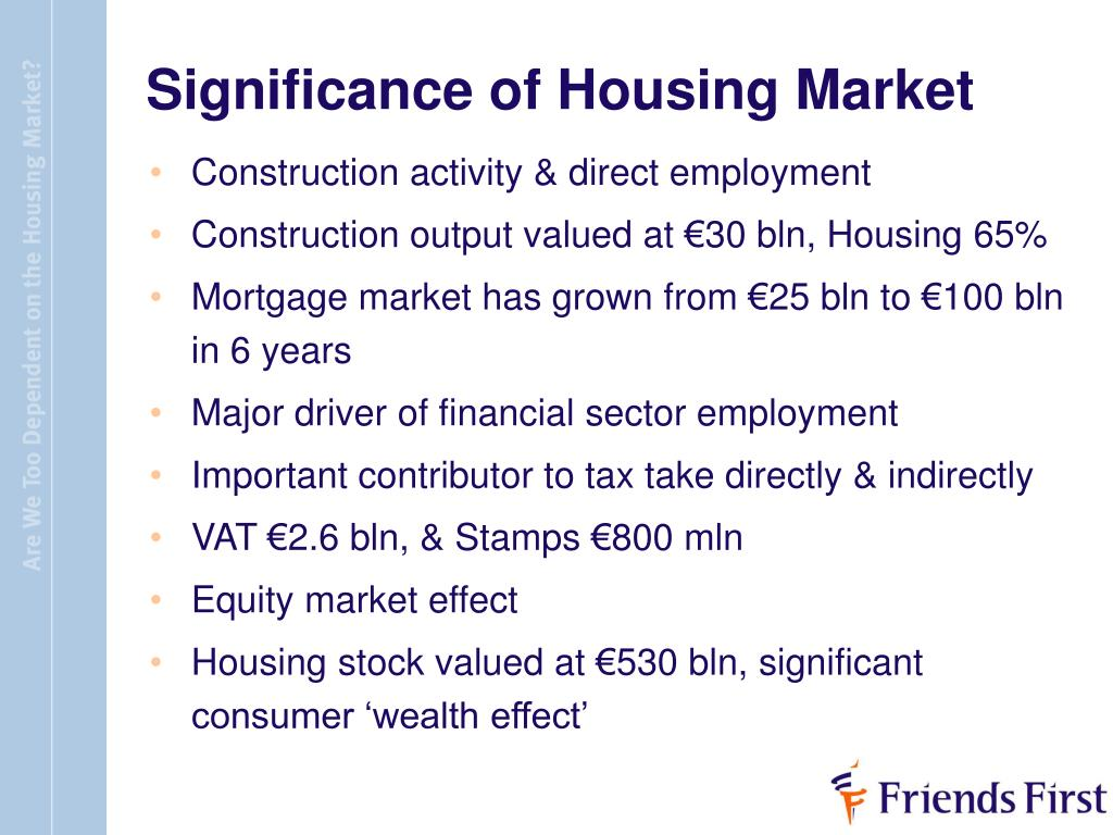 Significance of Housing Market