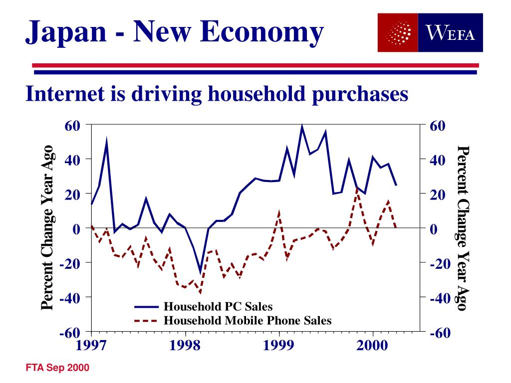 Japan - New Economy