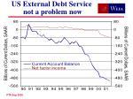 us external debt service not a problem now