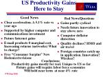 us productivity gains here to stay