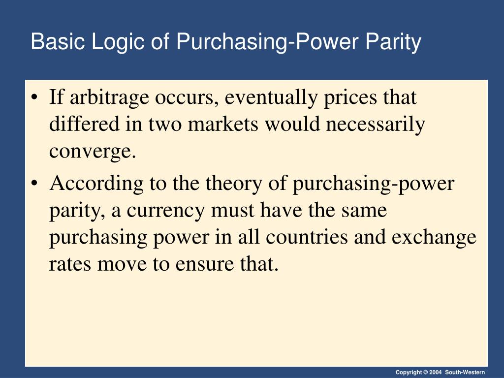Basic Logic of Purchasing-Power Parity