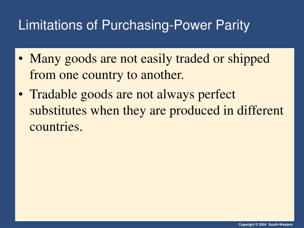 Limitations of Purchasing-Power Parity