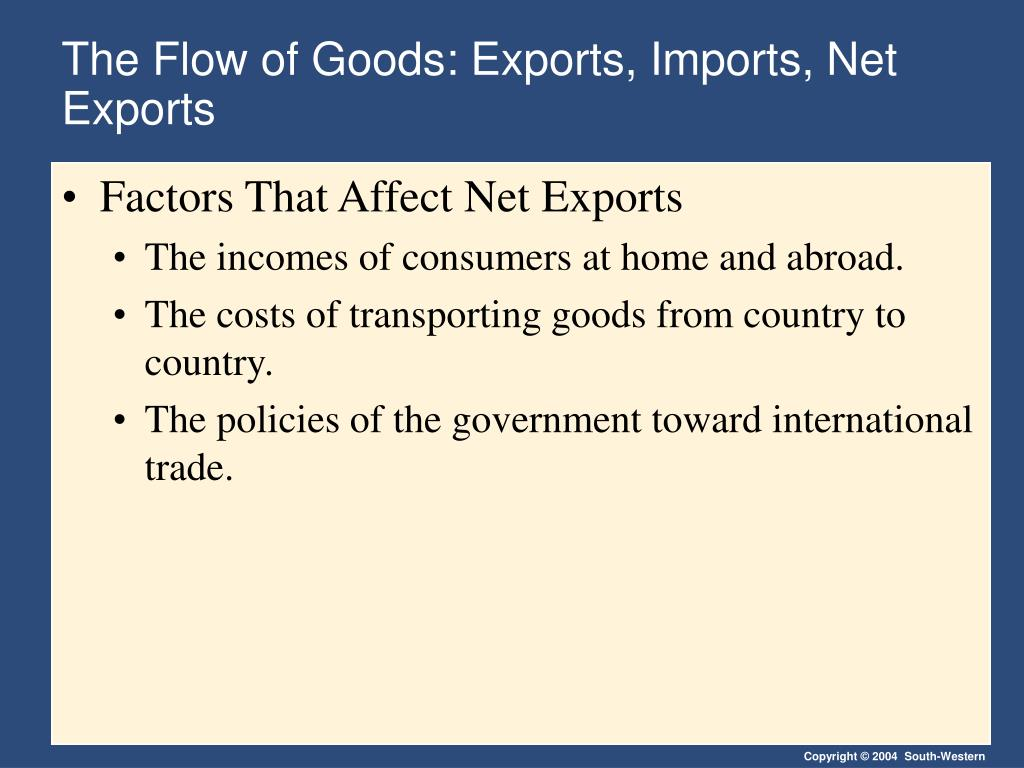 The Flow of Goods: Exports, Imports, Net Exports
