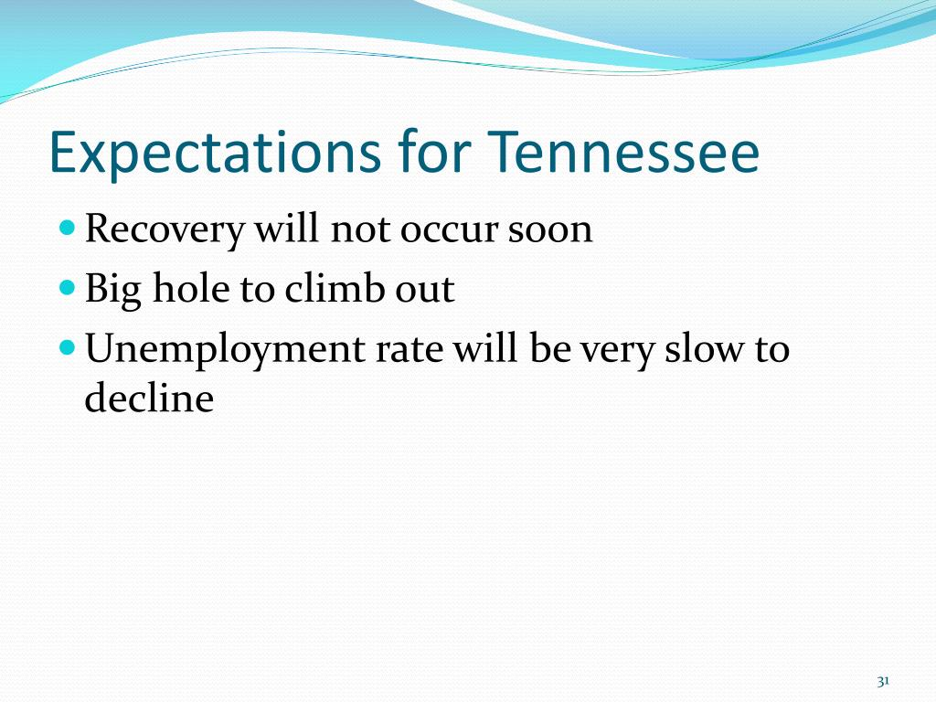 Expectations for Tennessee