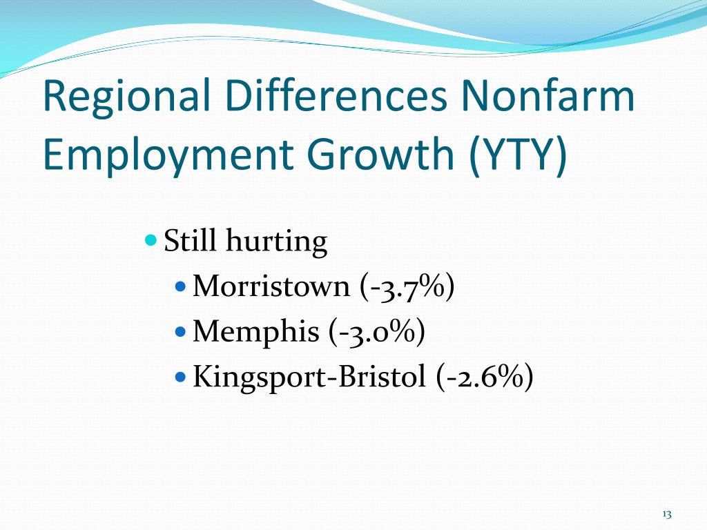 Regional Differences Nonfarm Employment Growth (YTY)