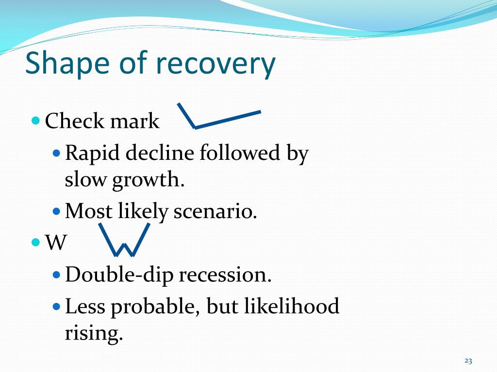 Shape of recovery