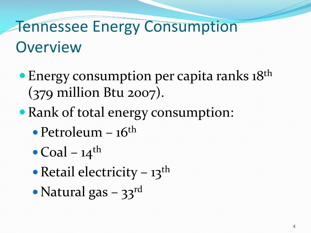 Tennessee Energy Consumption Overview
