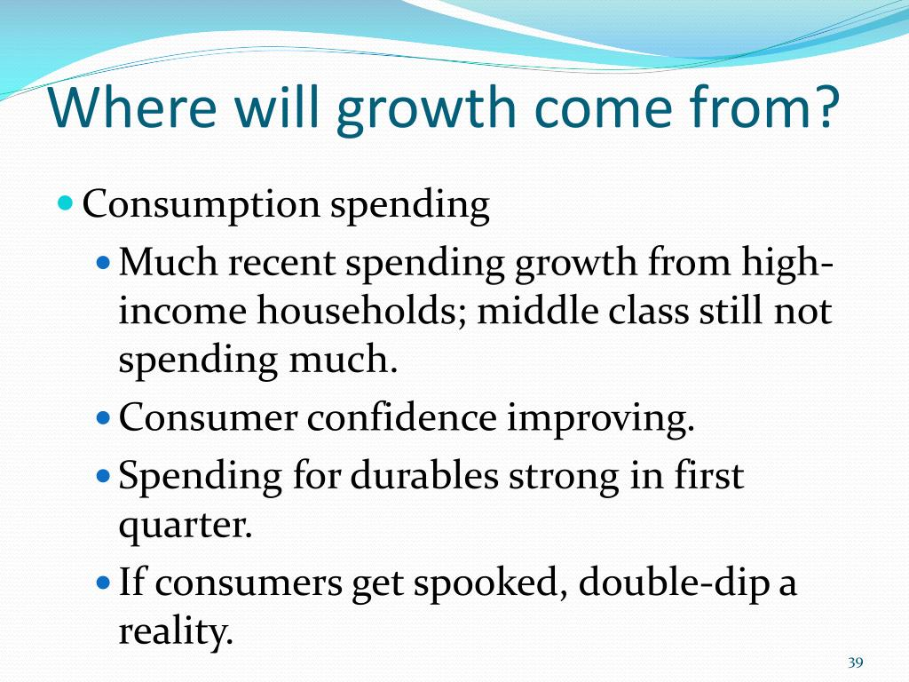 Where will growth come from?