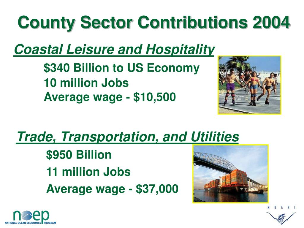 County Sector Contributions 2004