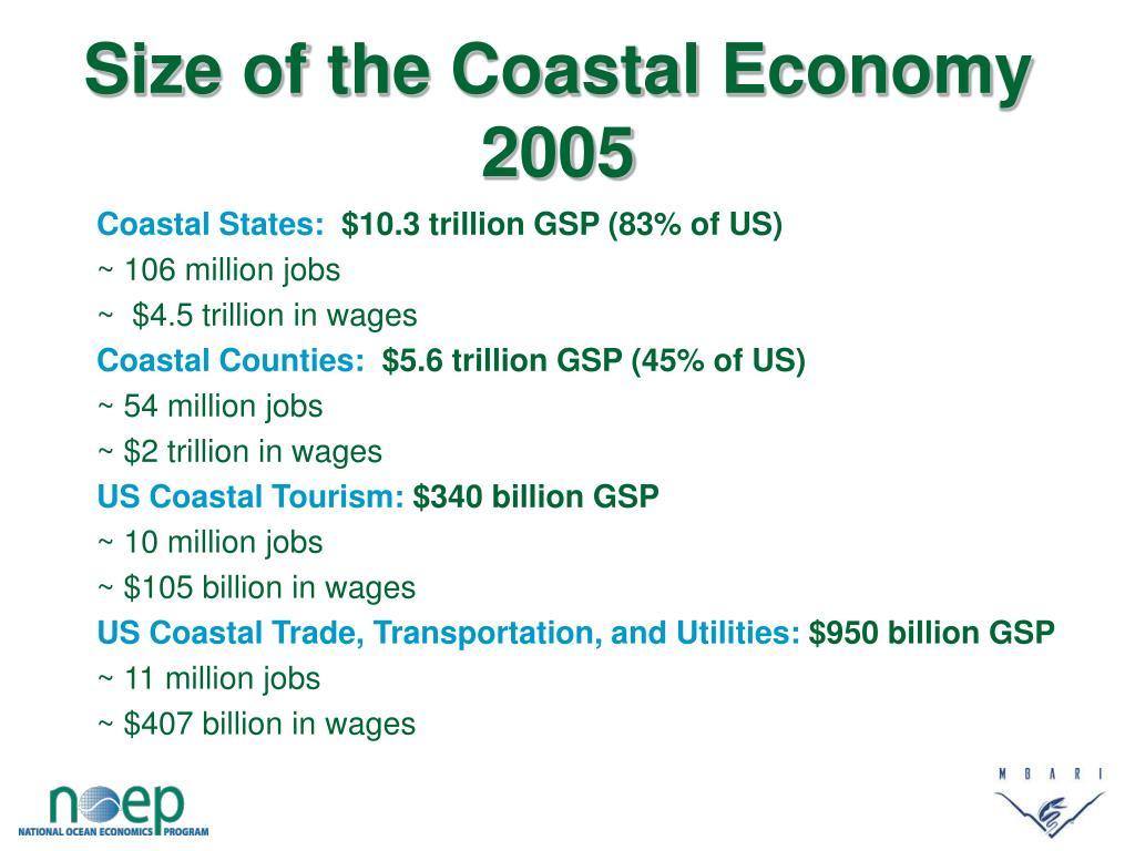 Size of the Coastal Economy