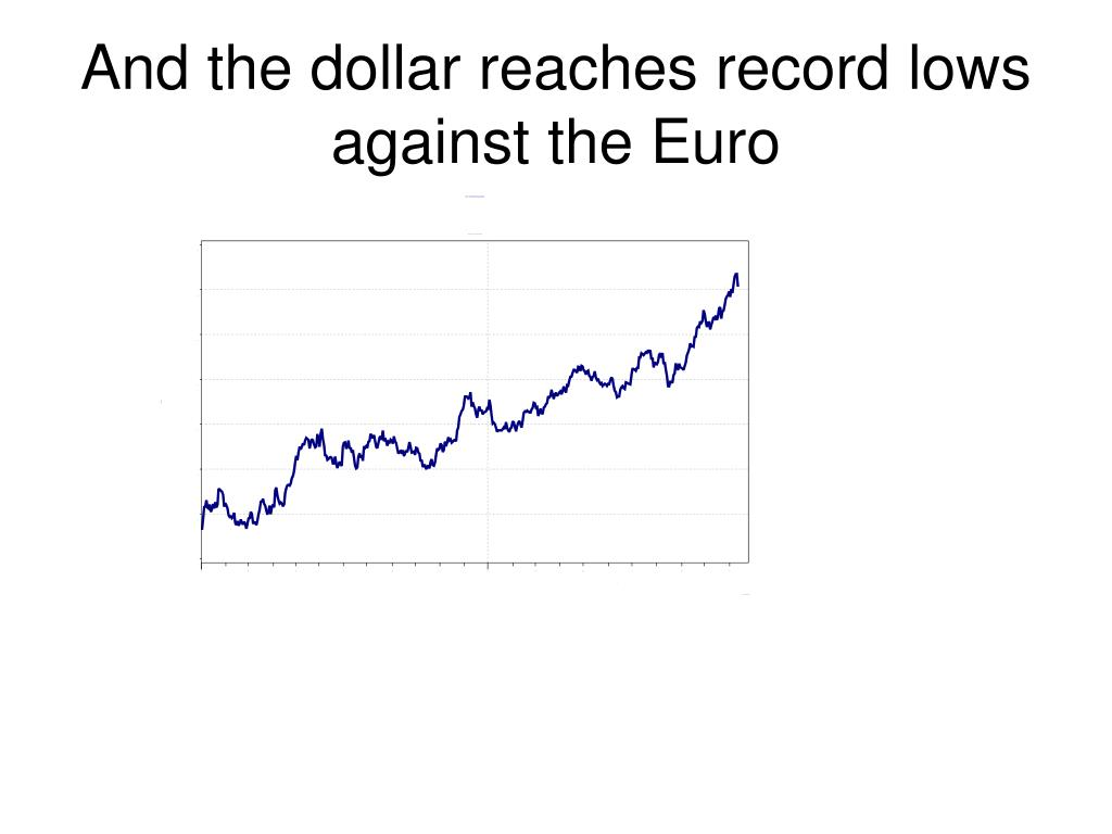 And the dollar reaches record lows against the Euro