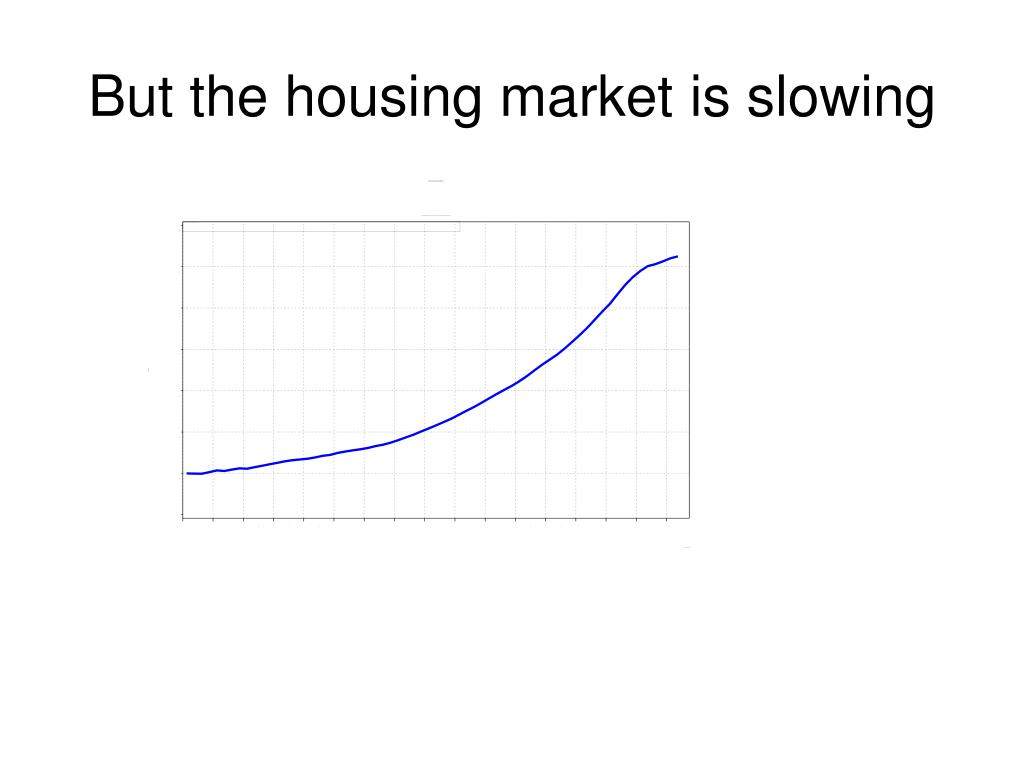 But the housing market is slowing