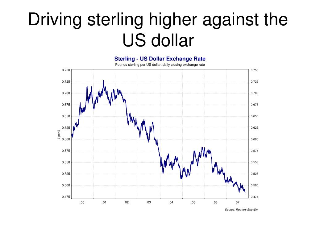Driving sterling higher against the US dollar