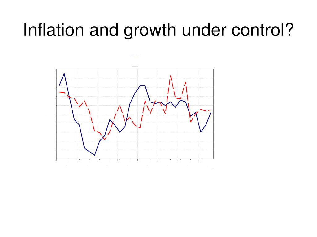 Inflation and growth under control?