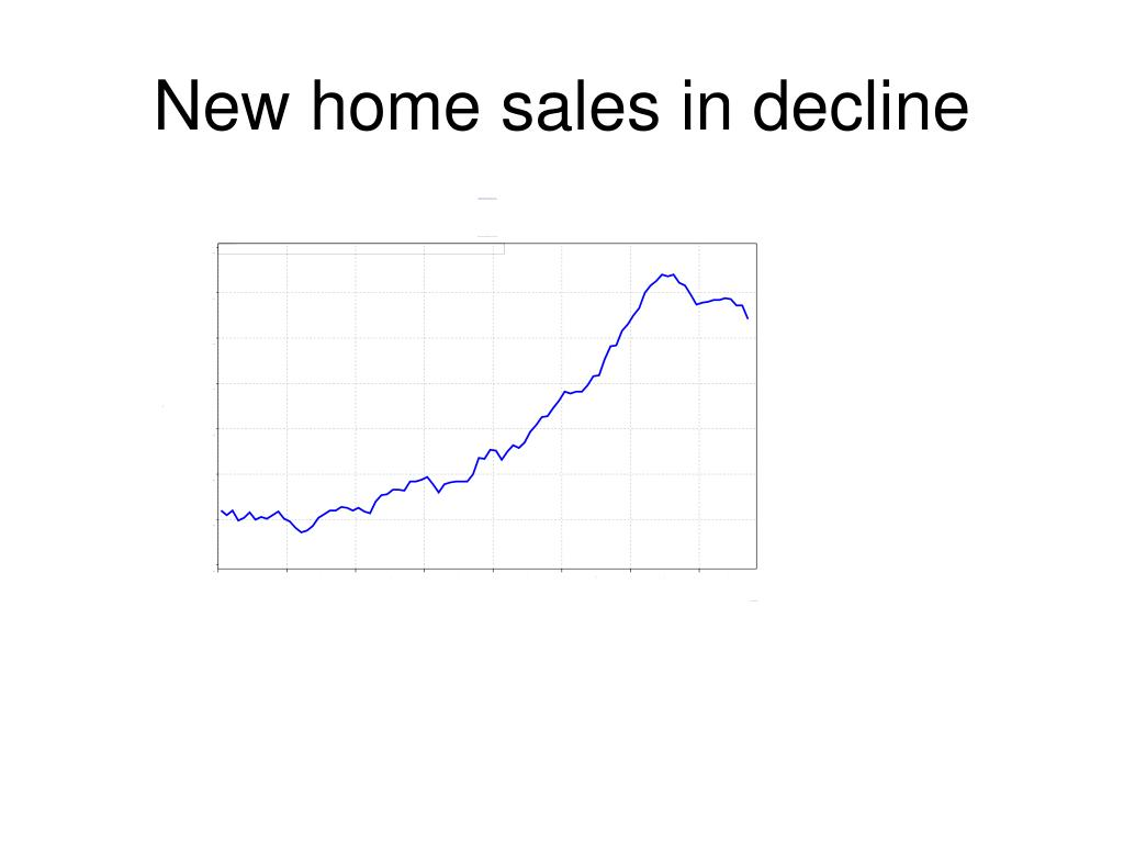 New home sales in decline