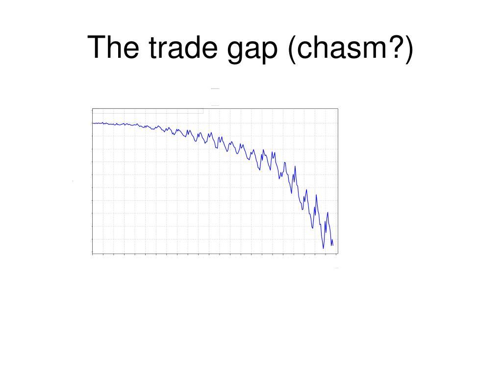 The trade gap (chasm?)