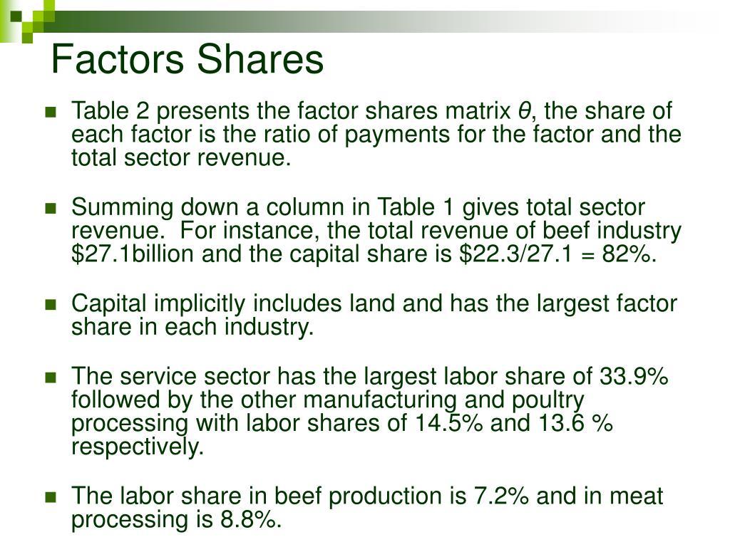 Factors Shares