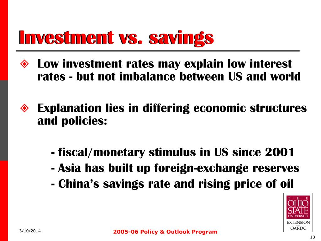 Investment vs. savings