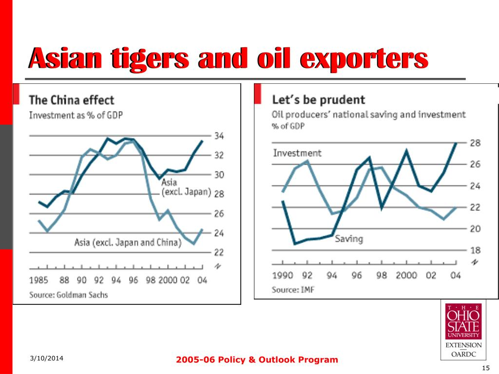 Asian tigers and oil exporters