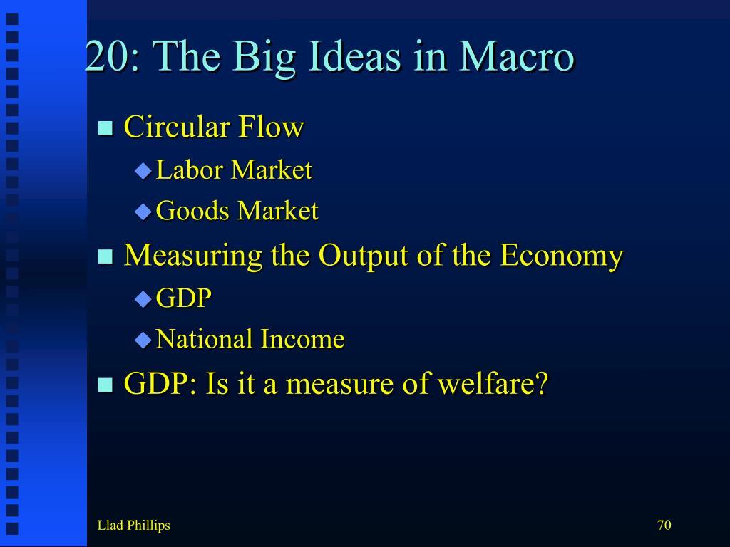 20: The Big Ideas in Macro