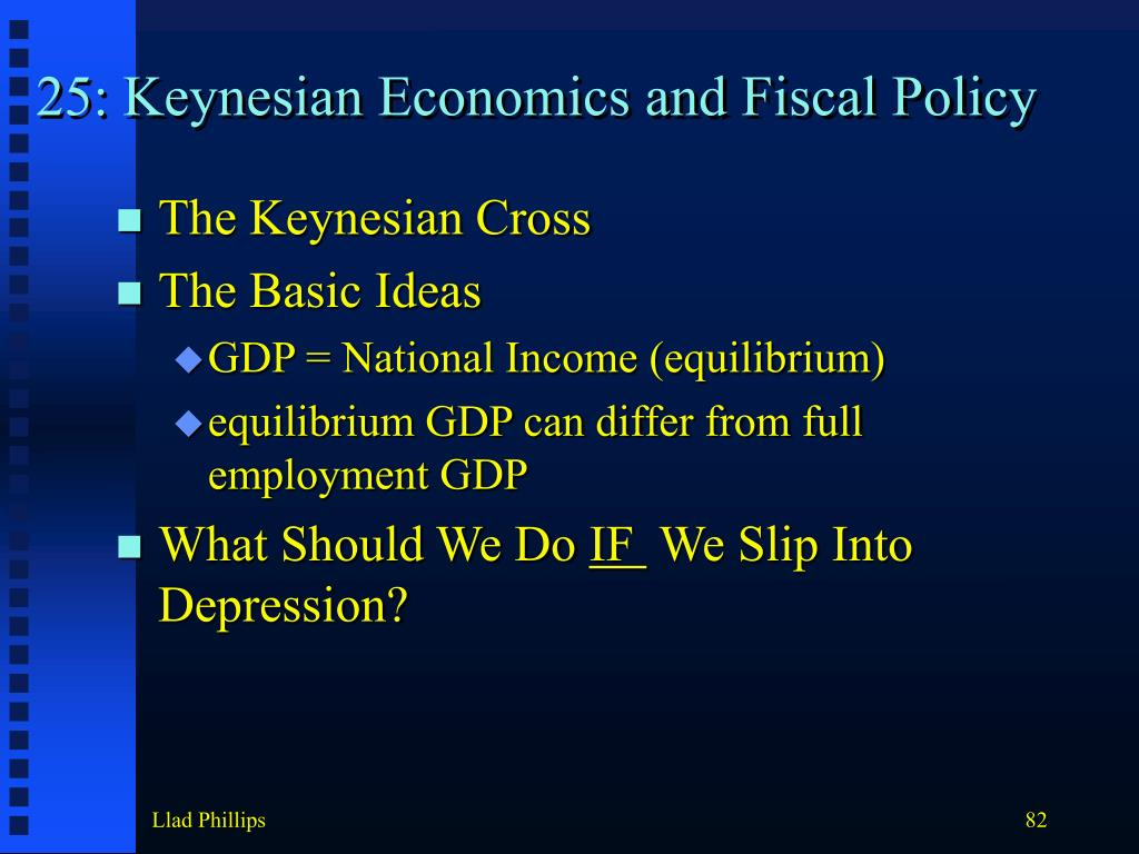 25: Keynesian Economics and Fiscal Policy