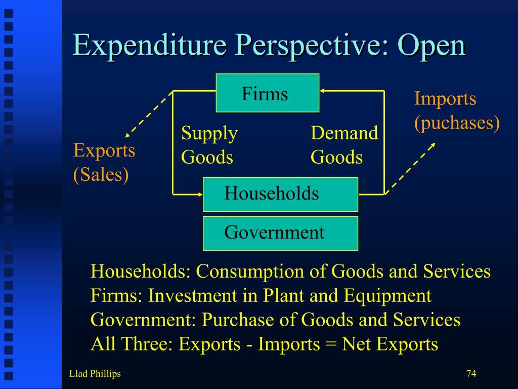 Expenditure Perspective: Open