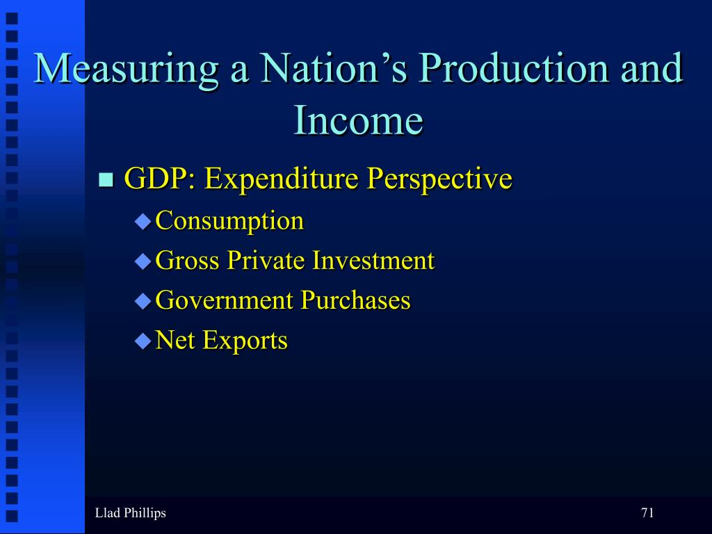 Measuring a Nation's Production and Income