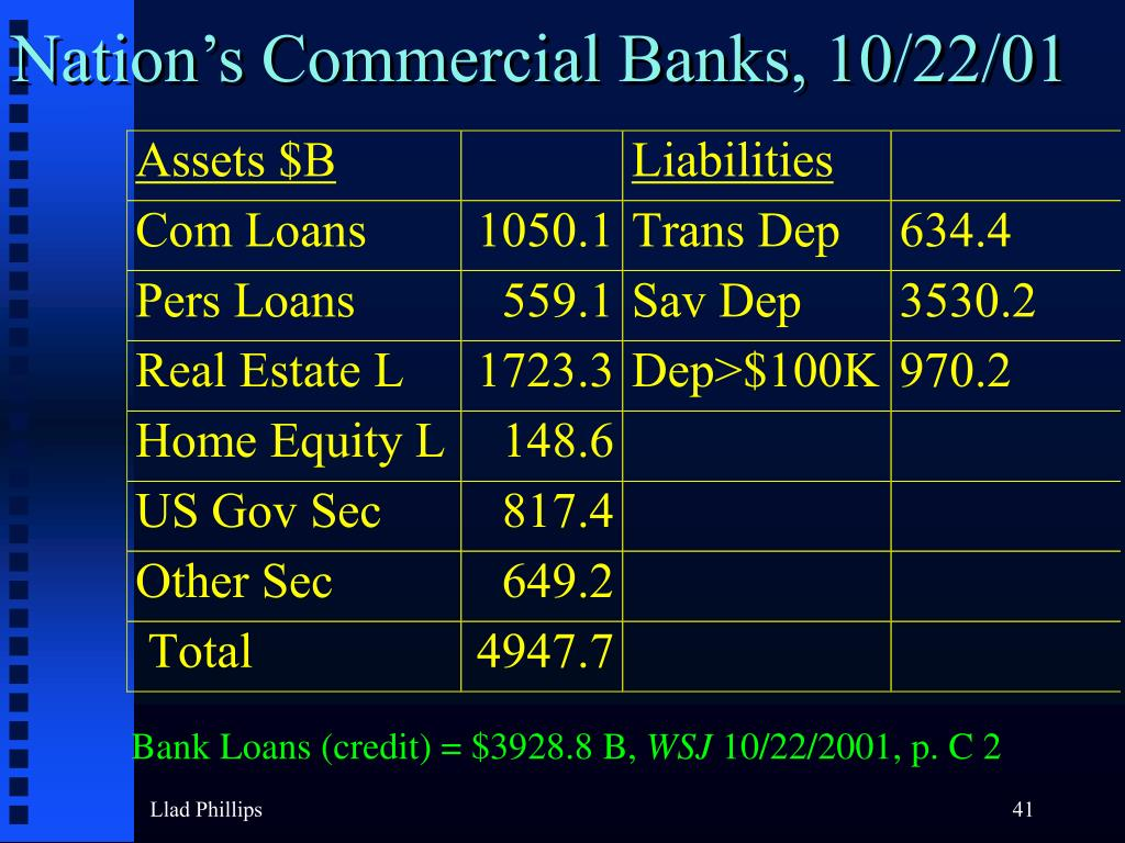 Nation's Commercial Banks, 10/22/01