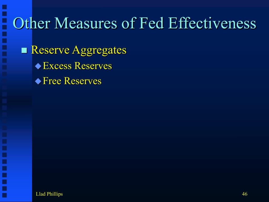 Other Measures of Fed Effectiveness