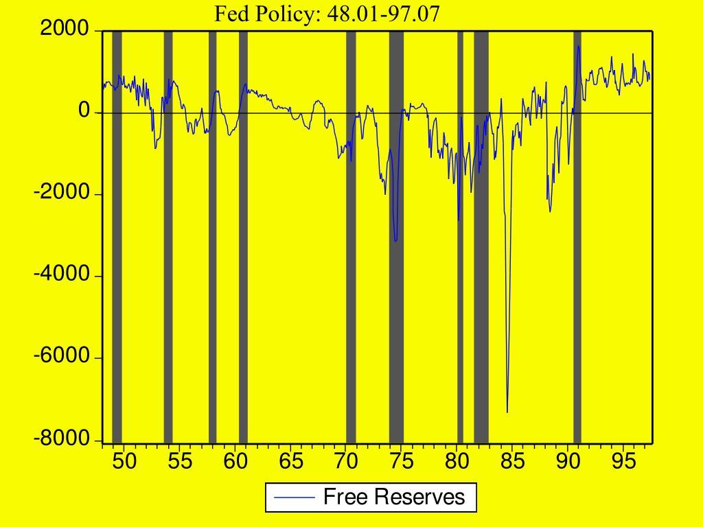 Fed Policy: 48.01-97.07