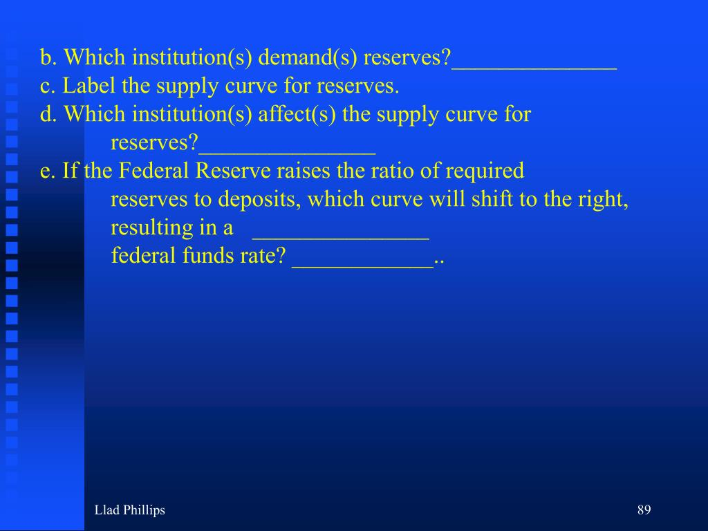 b. Which institution(s) demand(s) reserves?______________