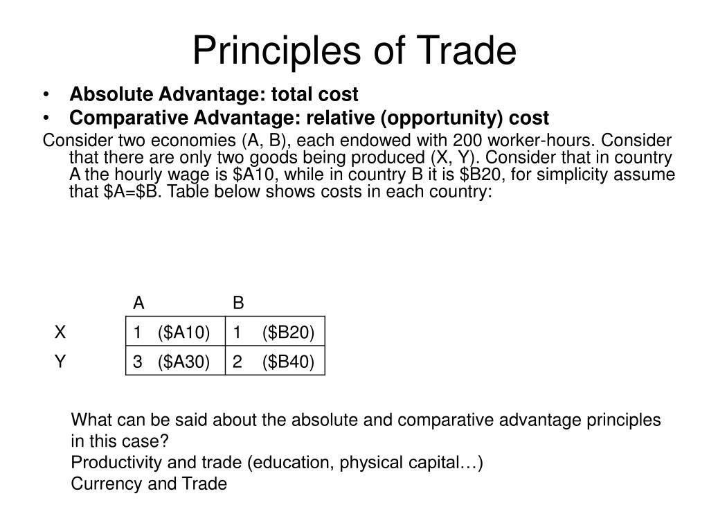 Principles of Trade