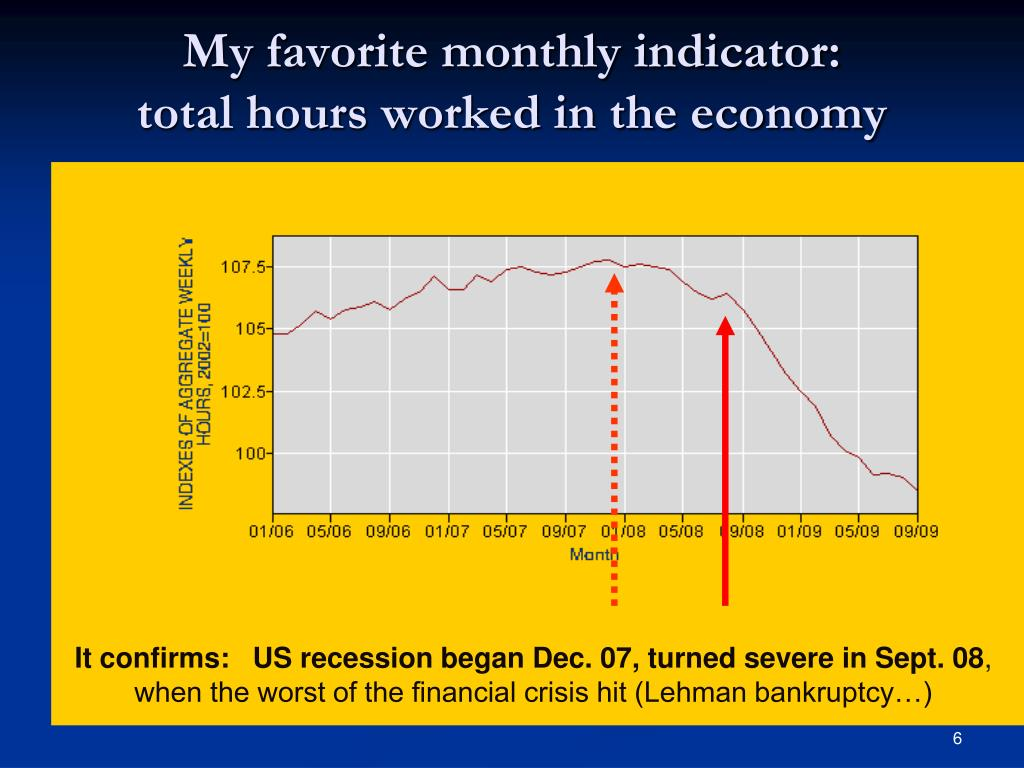 My favorite monthly indicator: