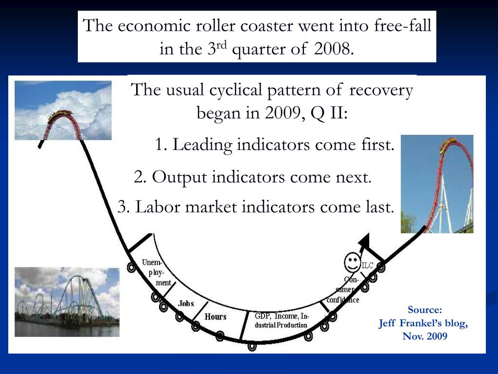 The economic roller coaster went into free-fall