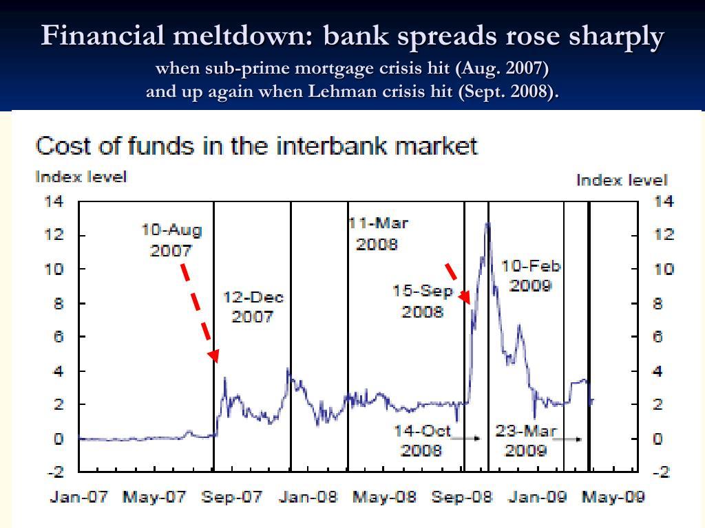 Financial meltdown: